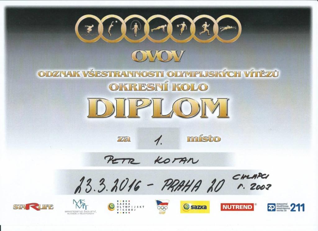 Diplom_OVOV- Petr Kotan